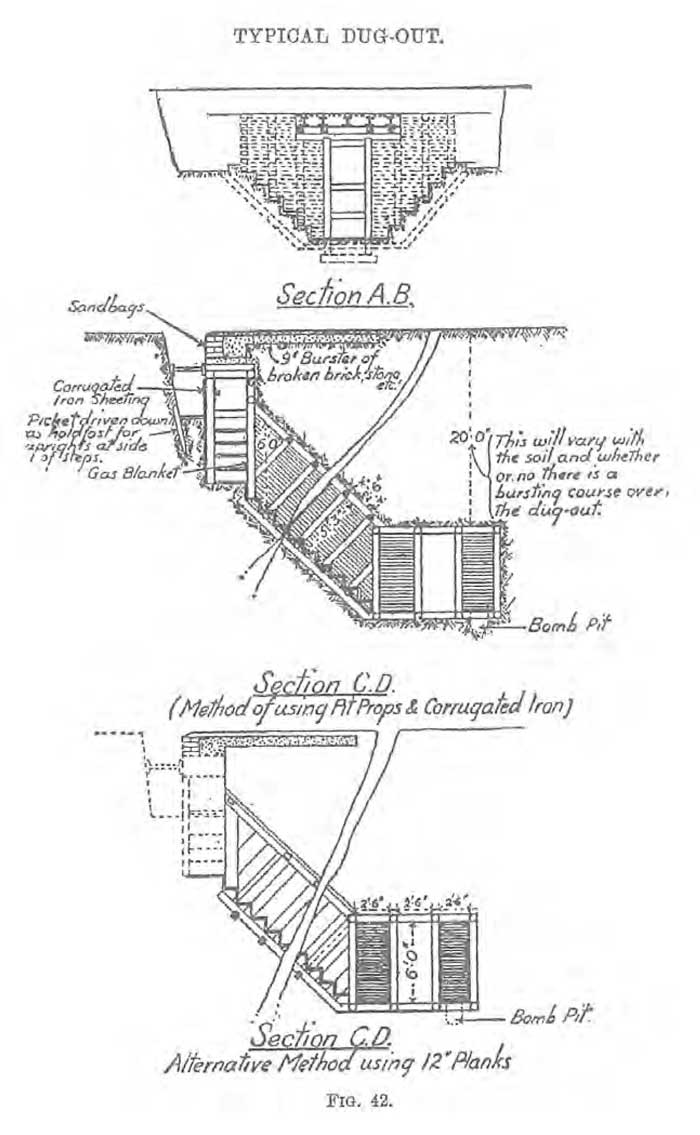 Drawing of Dugout design