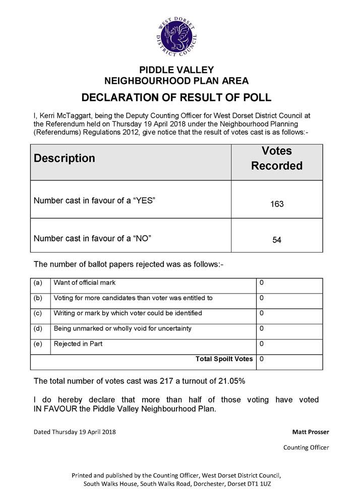 Notice of Poll result